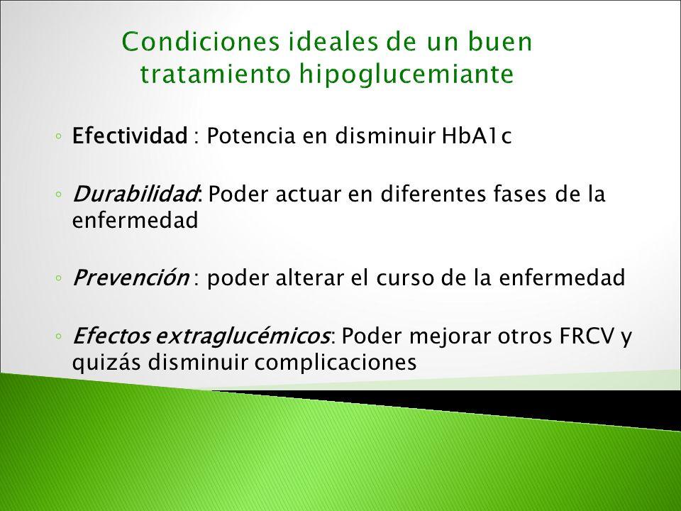 Efectividad : Potencia en disminuir HbA1c Durabilidad: Poder actuar en diferentes fases de la enfermedad Prevención : poder alterar el curso de la enf
