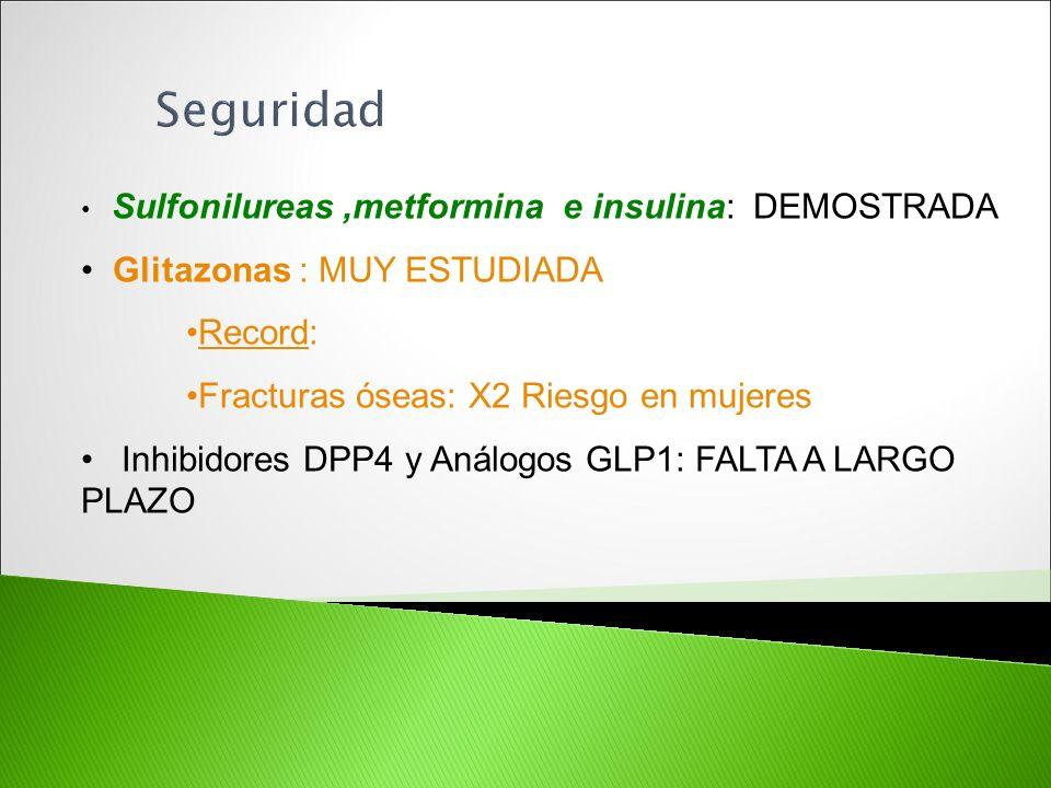 Sulfonilureas,metformina e insulina: DEMOSTRADA Glitazonas : MUY ESTUDIADA Record:Record Fracturas óseas: X2 Riesgo en mujeres Inhibidores DPP4 y Anál