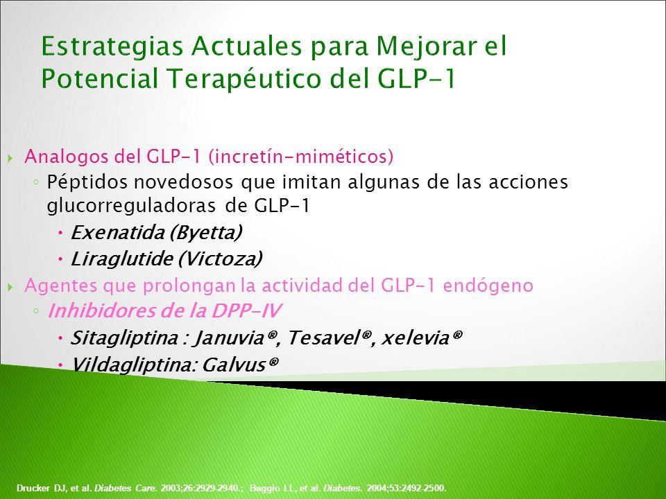 Analogos del GLP-1 (incretín-miméticos) Péptidos novedosos que imitan algunas de las acciones glucorreguladoras de GLP-1 Exenatida (Byetta) Liraglutid