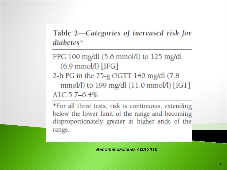 Eficacia: SU o Met o SU+ Met: HbA1c : 1% (156 s) Glitazonas o Glit + Met: HbA1c : 1% Insulina Glargina: HbA1c : 1% Bifásica/asp: HbA1c : 1%