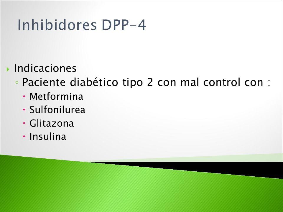 Indicaciones Paciente diabético tipo 2 con mal control con : Metformina Sulfonilurea Glitazona Insulina