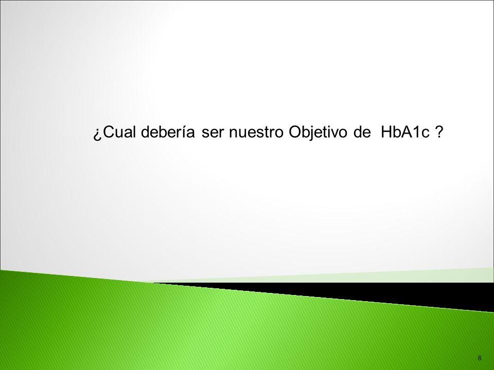 9 HbA1cGAyuna s GPost ADA/EASD 2006Normal70-130<180 ADA/EASD 2009< 7 %70-130<180 IDF<6.5 %<100<140 AACE<6.5 %<110>140