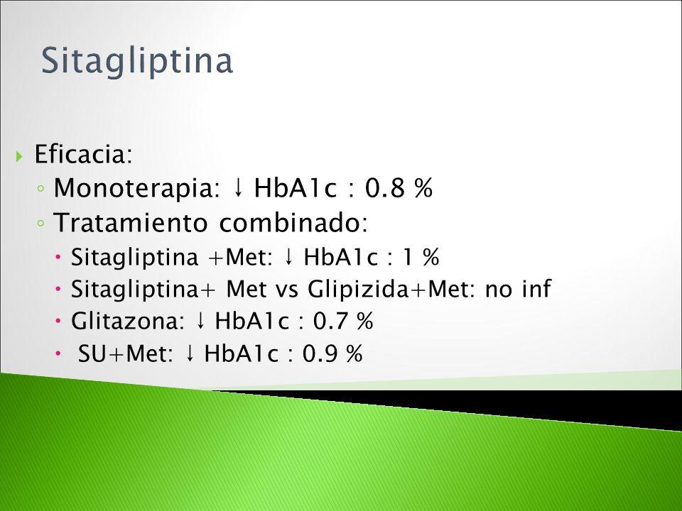 Eficacia: Monoterapia: HbA1c : 0.8 % Tratamiento combinado: Sitagliptina +Met: HbA1c : 1 % Sitagliptina+ Met vs Glipizida+Met: no inf Glitazona: HbA1c