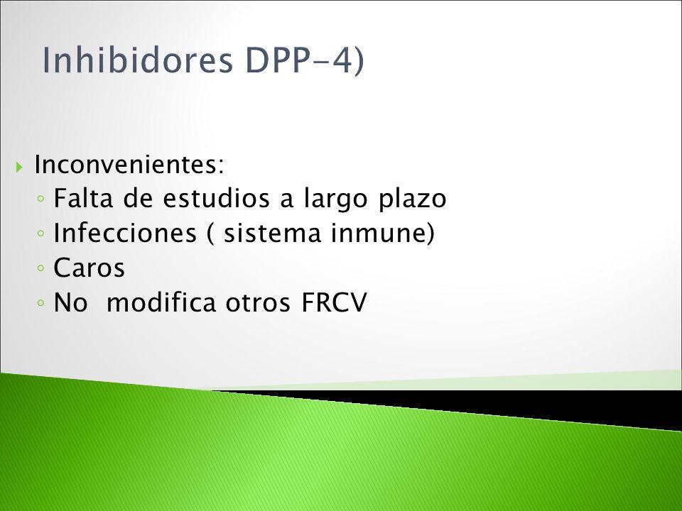 Inconvenientes: Falta de estudios a largo plazo Infecciones ( sistema inmune) Caros No modifica otros FRCV
