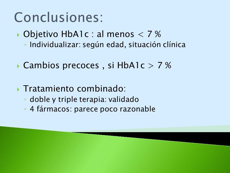 Objetivo HbA1c : al menos < 7 % Individualizar: según edad, situación clínica Cambios precoces, si HbA1c > 7 % Tratamiento combinado: doble y triple t