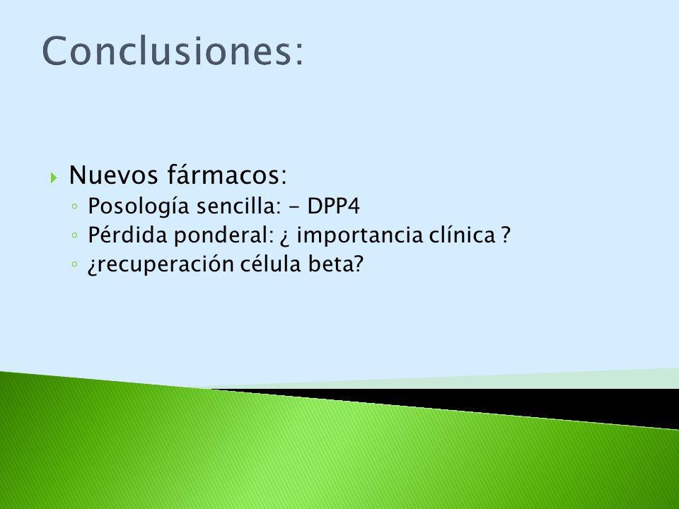 Nuevos fármacos: Posología sencilla: - DPP4 Pérdida ponderal: ¿ importancia clínica ? ¿recuperación célula beta?