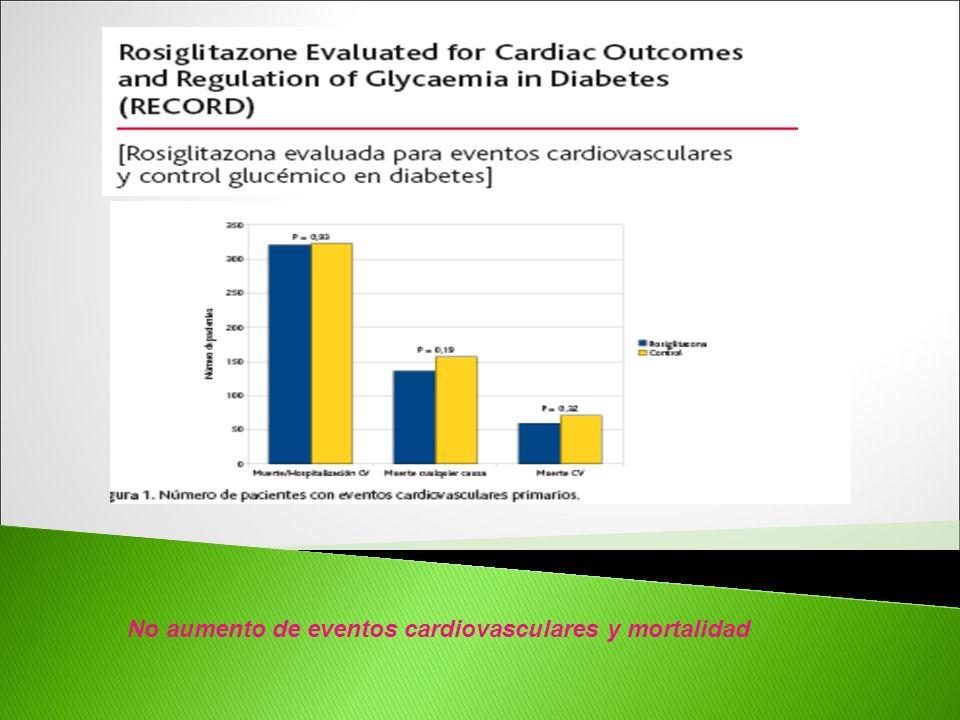 No aumento de eventos cardiovasculares y mortalidad