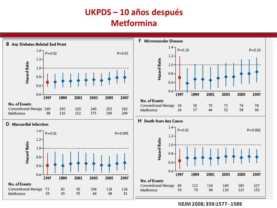 UKPDS – 10 años después Metformina NEJM 2008; 359:1577 - 1589