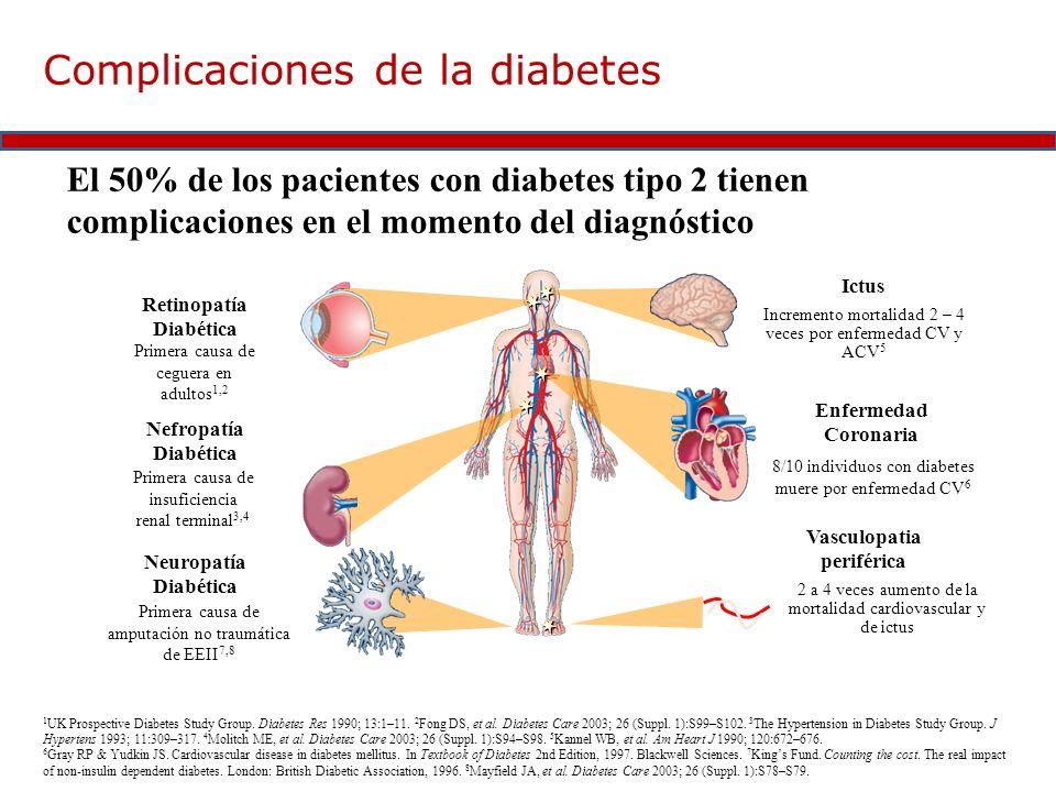UKPDS Diabetes Tipo 2...