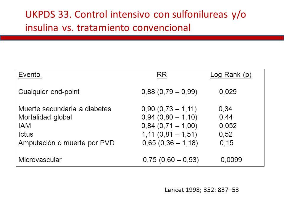 Conclusiones ADA – ACC 2009 Puede mantenerse el objetivo de control de HbA1c < 7% o inferior en pacientes: con corta evolución de la diabetes, larga esperanza de vida, y sin enfermedad cardiovascular significativa.