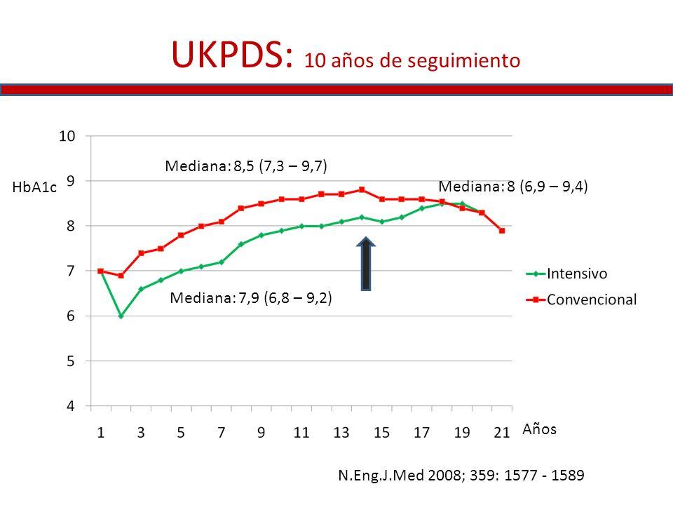 UKPDS – 10 años después NEJM 2008; 359:1577 - 1589