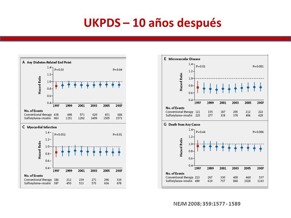 UKPDS – 10 años después
