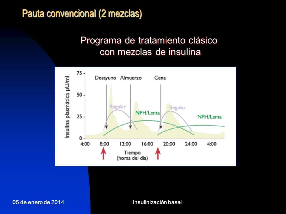 05 de enero de 2014Insulinización basal Glargina + ultrarrápida Los análogos de insulina de acción prolongada proveen el perfil ideal para la insulinoterapia basal