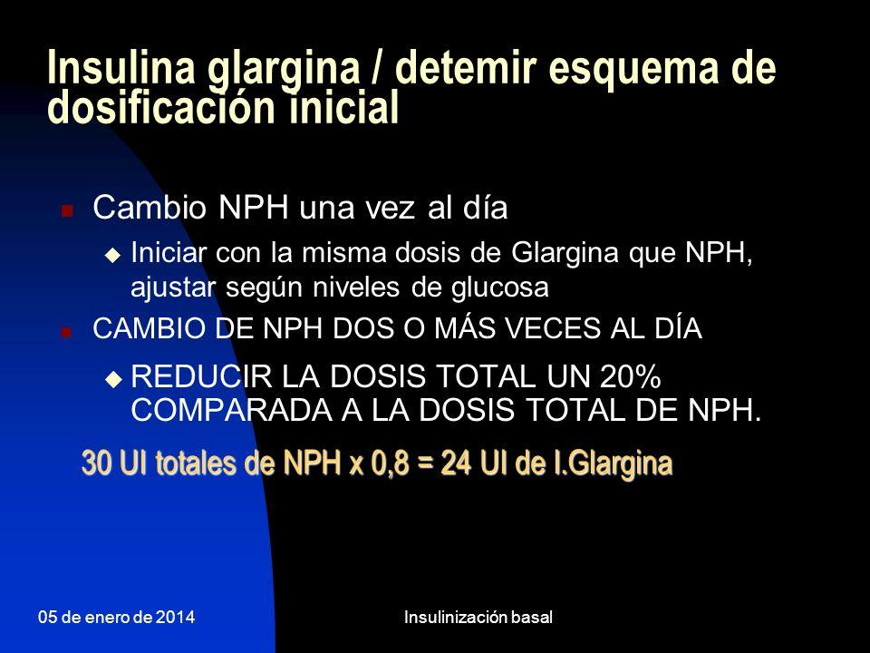 05 de enero de 2014Insulinización basal INSULINA BASAL Ajuste para GLARGINA / DETEMIR Cambio de NPH (sola o mixta) a Glargina NPH 1 inyección/día (sola o mixta) Dosis inicial de glargina= 100% de la dosis de NPH 12 Dosis inicial de glargina= dosis de NPH total reducida en un 20-30% 12 NPH 2 inyección/día* (sola o mixta) Cambio de NPH a glargina POSOLOGÍA** Ajuste individual