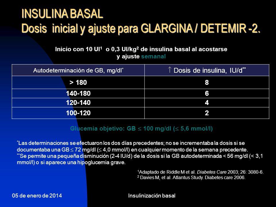 05 de enero de 2014Insulinización basal A los 3 meses valoramos a Koldo.