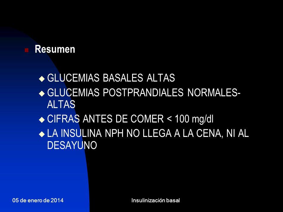 05 de enero de 2014Insulinización basal ¿Haría algún cambio.
