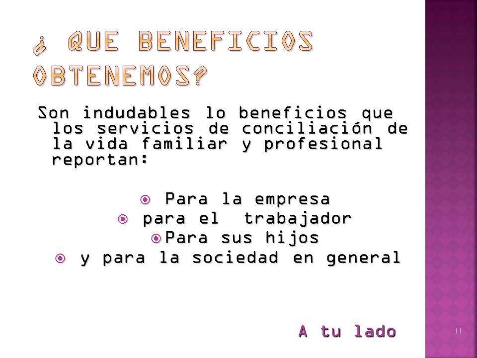 11 Son indudables lo beneficios que los servicios de conciliación de la vida familiar y profesional reportan: Para la empresa Para la empresa para el trabajador para el trabajador Para sus hijos Para sus hijos y para la sociedad en general y para la sociedad en general