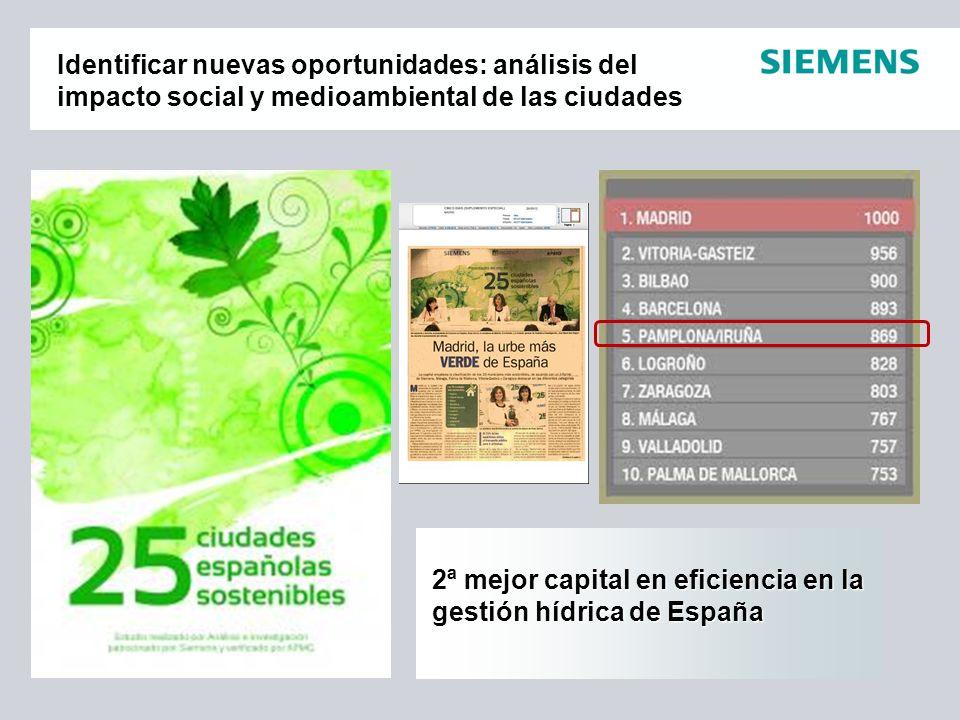 Identificar nuevas oportunidades: análisis del impacto social y medioambiental de las ciudades 2ª mejor capital en eficiencia en la gestión hídrica de