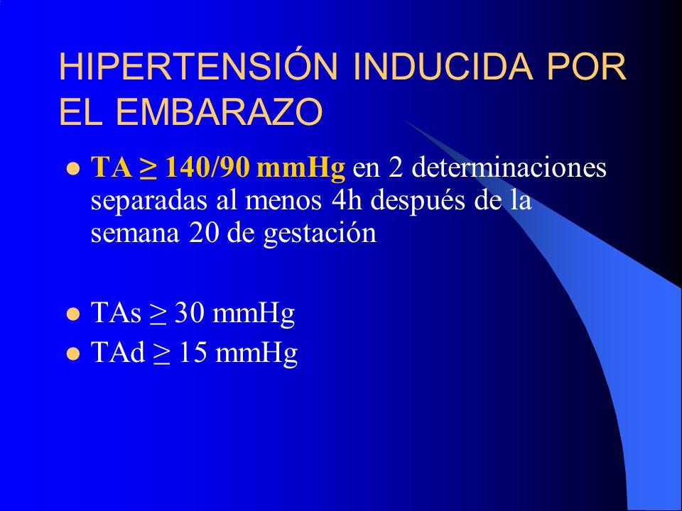HIPERTENSIÓN INDUCIDA POR EL EMBARAZO TA 140/90 mmHg en 2 determinaciones separadas al menos 4h después de la semana 20 de gestación TAs 30 mmHg TAd 1