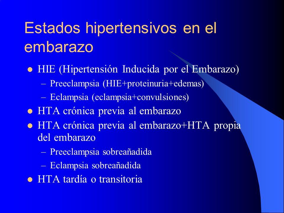 Estados hipertensivos en el embarazo HIE (Hipertensión Inducida por el Embarazo) –Preeclampsia (HIE+proteinuria+edemas) –Eclampsia (eclampsia+convulsiones) HTA crónica previa al embarazo HTA crónica previa al embarazo+HTA propia del embarazo –Preeclampsia sobreañadida –Eclampsia sobreañadida HTA tardía o transitoria