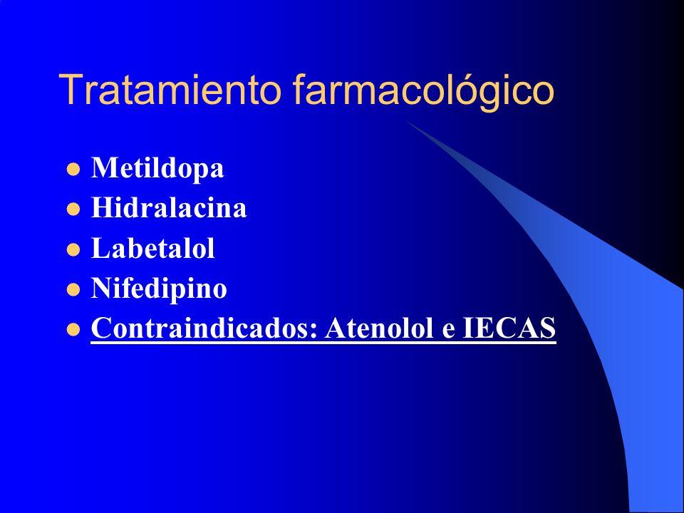 Tratamiento farmacológico Metildopa Hidralacina Labetalol Nifedipino Contraindicados: Atenolol e IECAS