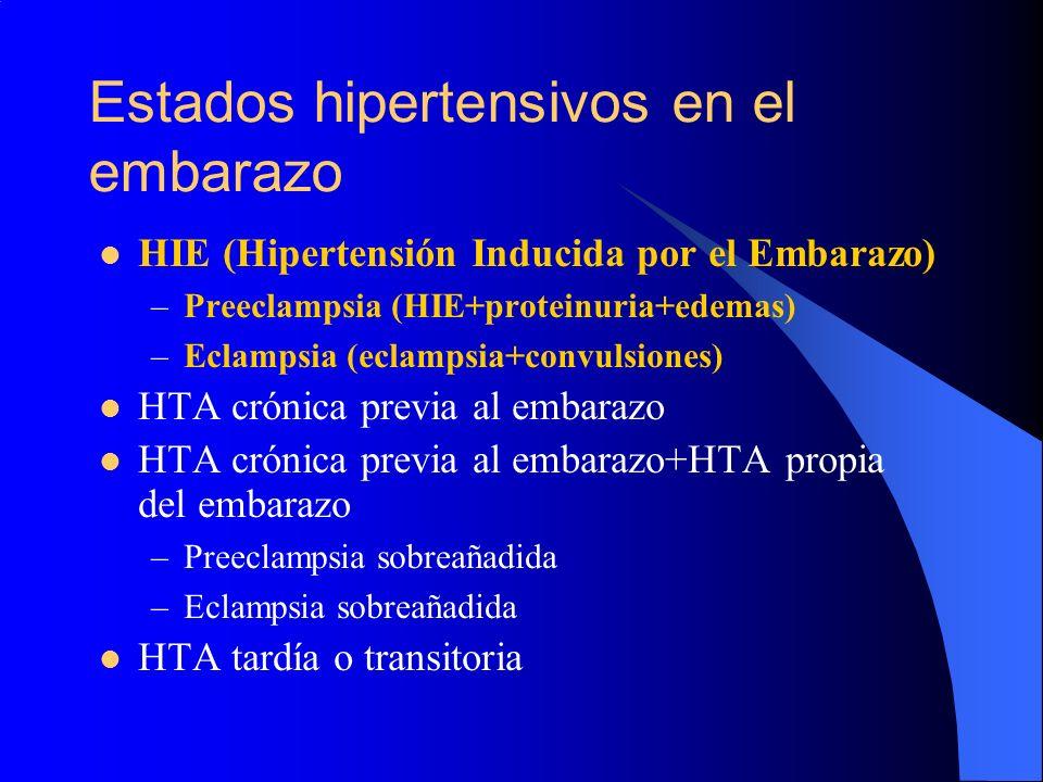 SÍNDROME DE HELLP Tratamiento –Dexametasona 10 mg /12 h iv –Resto similar a preeclampsia grave/ eclampsia ( tto hipotensor y anticonvulsivante) –Finalización del parto