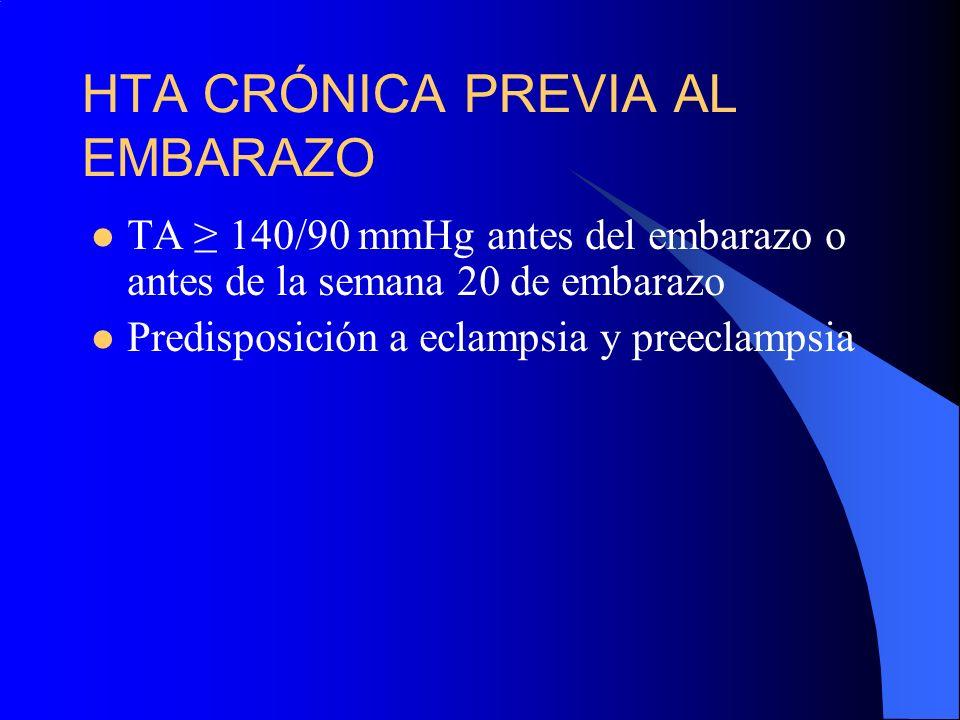 HTA CRÓNICA PREVIA AL EMBARAZO TA 140/90 mmHg antes del embarazo o antes de la semana 20 de embarazo Predisposición a eclampsia y preeclampsia