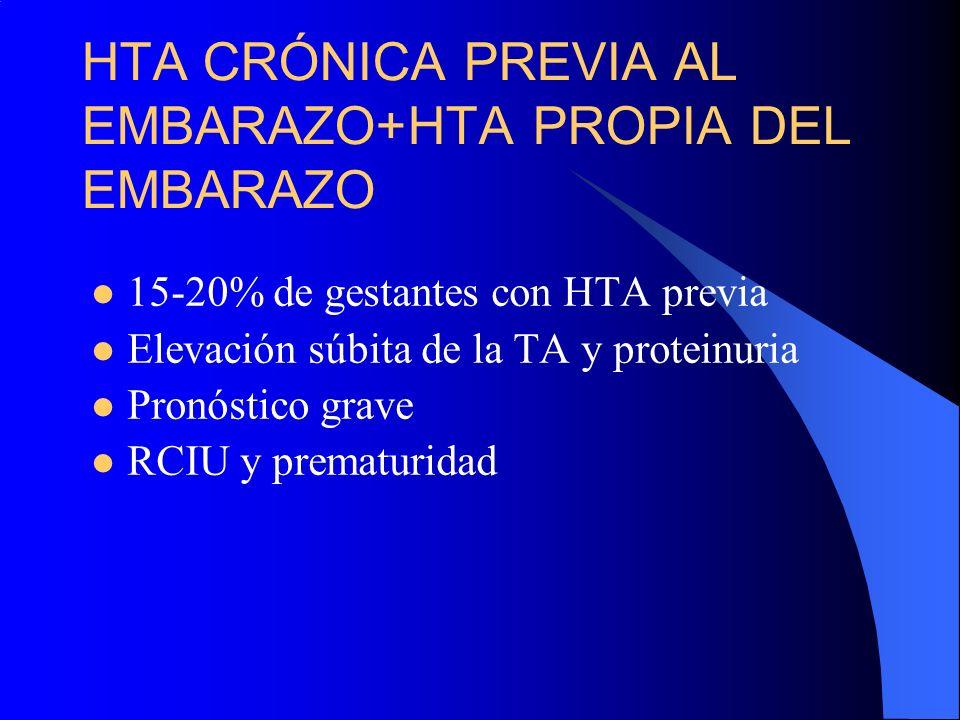 HTA CRÓNICA PREVIA AL EMBARAZO+HTA PROPIA DEL EMBARAZO 15-20% de gestantes con HTA previa Elevación súbita de la TA y proteinuria Pronóstico grave RCI