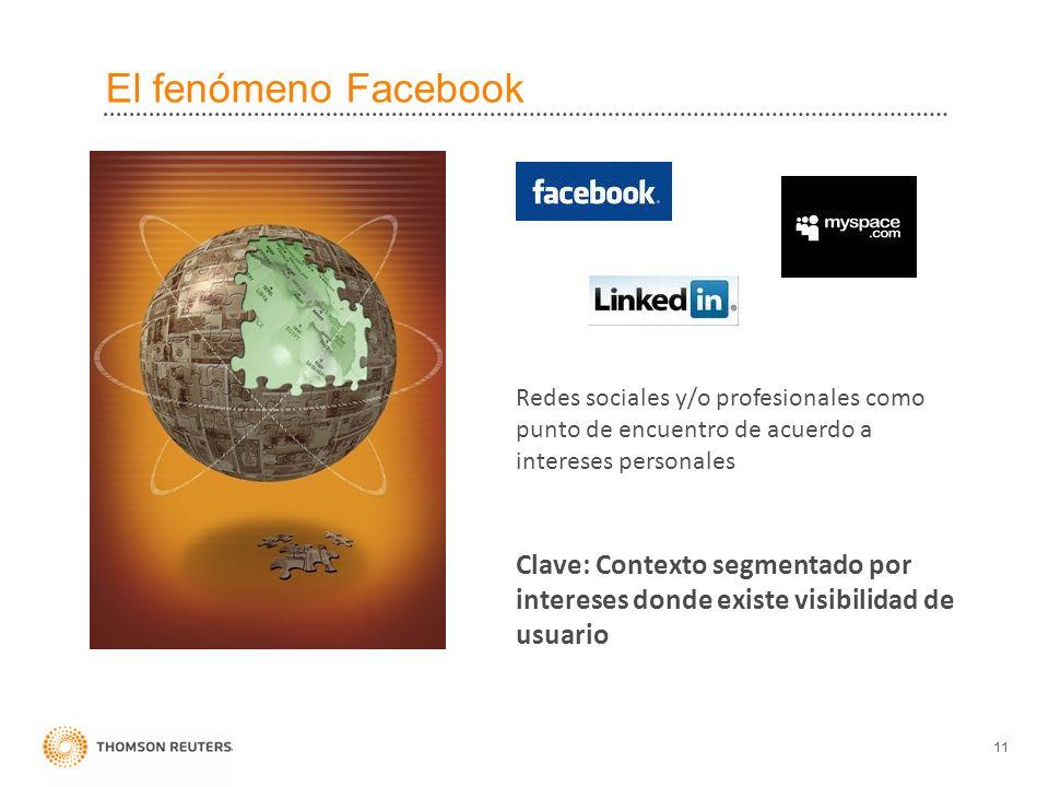 El fenómeno Facebook 11 Clave: Contexto segmentado por intereses donde existe visibilidad de usuario Redes sociales y/o profesionales como punto de encuentro de acuerdo a intereses personales
