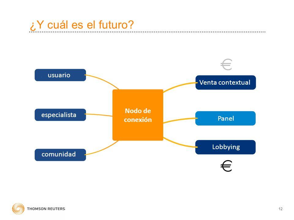 ¿Y cuál es el futuro.