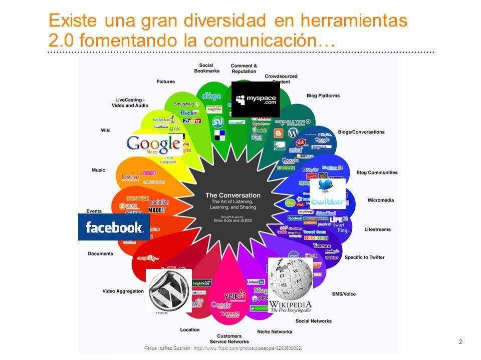 Existe una gran diversidad en herramientas 2.0 fomentando la comunicación… 2 Felipe Ibáñez Guzmán: http://www.flickr.com/photos/pipeapple/3280609082/