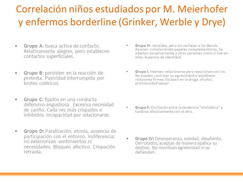 Correlación niños estudiados por M. Meierhofer y enfermos borderline (Grinker, Werble y Drye) Grupo A: busca activa de contacto. Relativamente alegres