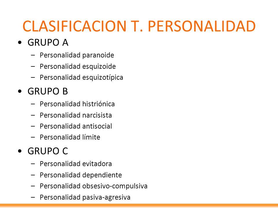 CLASIFICACION T. PERSONALIDAD GRUPO A –Personalidad paranoide –Personalidad esquizoide –Personalidad esquizotípica GRUPO B –Personalidad histriónica –