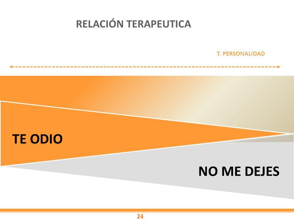 24 RELACIÓN TERAPEUTICA T. PERSONALIDAD TE ODIONO ME DEJES