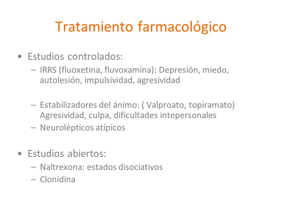 Tratamiento farmacológico Estudios controlados: –IRRS (fluoxetina, fluvoxamina): Depresión, miedo, autolesión, impulsividad, agresividad –Estabilizado