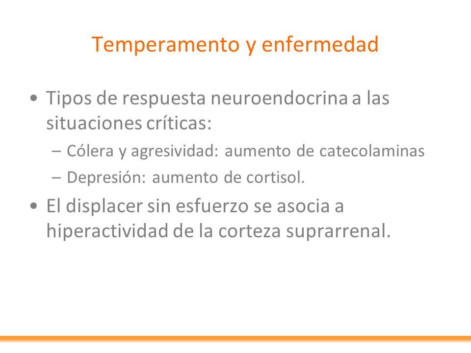 Temperamento y enfermedad Tipos de respuesta neuroendocrina a las situaciones críticas: –Cólera y agresividad: aumento de catecolaminas –Depresión: au