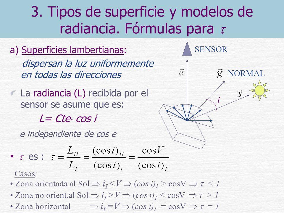 3. Tipos de superficie y modelos de radiancia. Fórmulas para a) Superficies lambertianas: dispersan la luz uniformemente en todas las direcciones La r