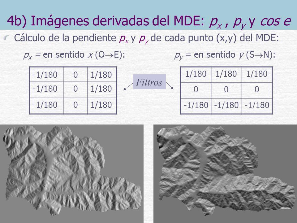 4b) Imágenes derivadas del MDE: p x, p y y cos e Cálculo de la pendiente p x y p y de cada punto (x,y) del MDE: p x = en sentido x (O E): p y = en sen
