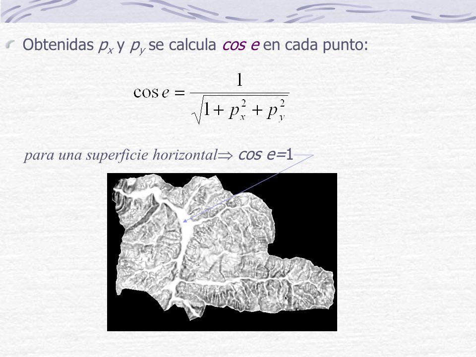 4c) Imagen obtenida del MDE y de los datos solares: cos i El cálculo de cos i en cada punto requiere p x y p y (distintas para cada punto) y las componentes del vector solar (ctes): Para una superficie horizontal: ; Zona orientada al Sol (+ iluminada): cos i > cosV ya que i < V Zona no orient.