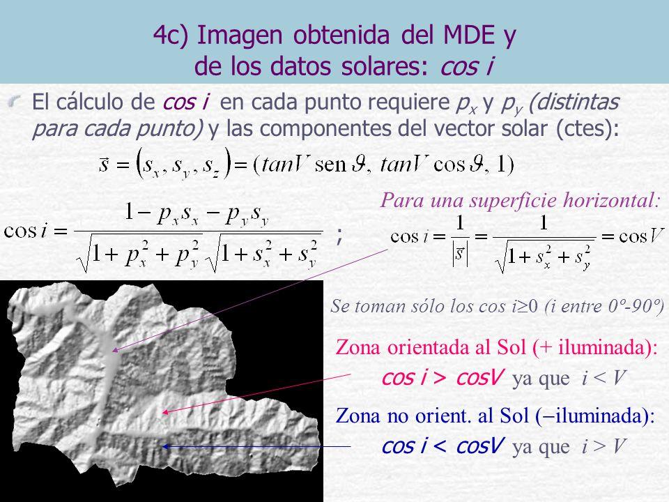 4d) Obtención de la constante k de Minnaert para cada banda de la imagen Del modelo de Minnaert para L habíamos obtenido: k ( ) es entonces la pendiente del ajuste lineal y=b+k x, donde: donde L ND y BANDA n = ln (ND BANDA n cose) x = ln (cosi cose) Se obtiene una k (entre 0 y 1) para cada banda de la imagen En este ejemplo k crece con la superficie se hace más lambertiana con (k 1 = 0.16, k 2 = 0.29, k 3 = 0.37, k 4 = 0.48, k 5 = 0.67, k 7 = 0.75) Banda 2Banda 5