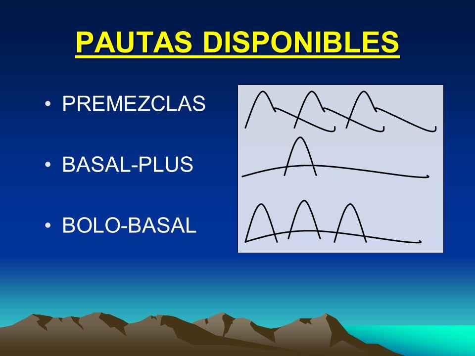 PAUTAS DISPONIBLES PREMEZCLAS BASAL-PLUS BOLO-BASAL