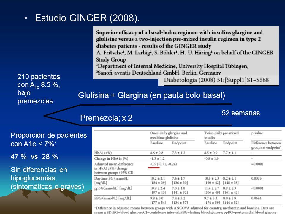 Estudio GINGER (2008). 210 pacientes con A 1c 8.5 %, bajo premezclas Glulisina + Glargina (en pauta bolo-basal) Premezcla; x 2 52 semanas Proporción d