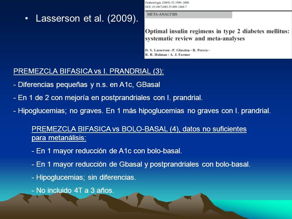 Lasserson et al. (2009). PREMEZCLA BIFASICA vs I. PRANDRIAL (3): - Diferencias pequeñas y n.s. en A1c, GBasal - En 1 de 2 con mejoría en postprandrial