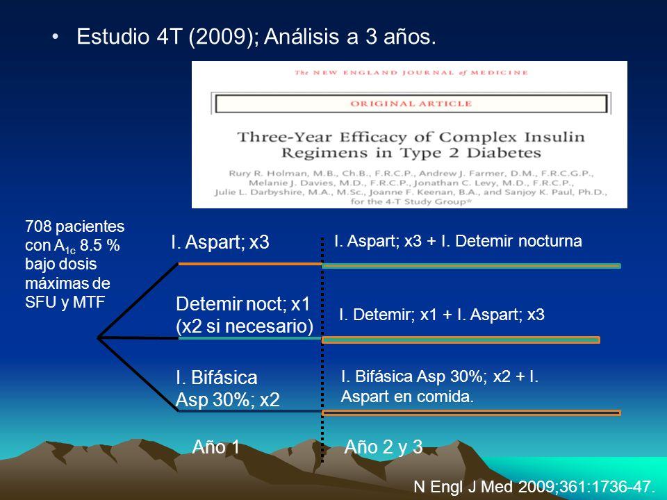 N Engl J Med 2009;361:1736-47. Estudio 4T (2009); Análisis a 3 años. Año 2 y 3 708 pacientes con A 1c 8.5 % bajo dosis máximas de SFU y MTF I. Aspart;