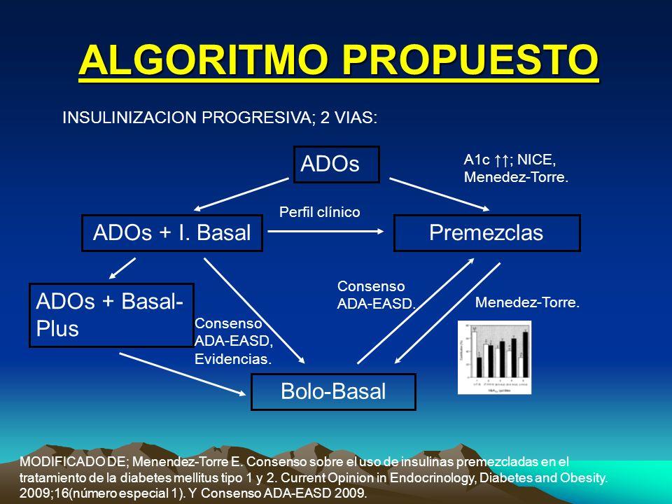 ALGORITMO PROPUESTO ADOs ADOs + I. BasalPremezclas INSULINIZACION PROGRESIVA; 2 VIAS: Bolo-Basal ADOs + Basal- Plus MODIFICADO DE; Menendez-Torre E. C