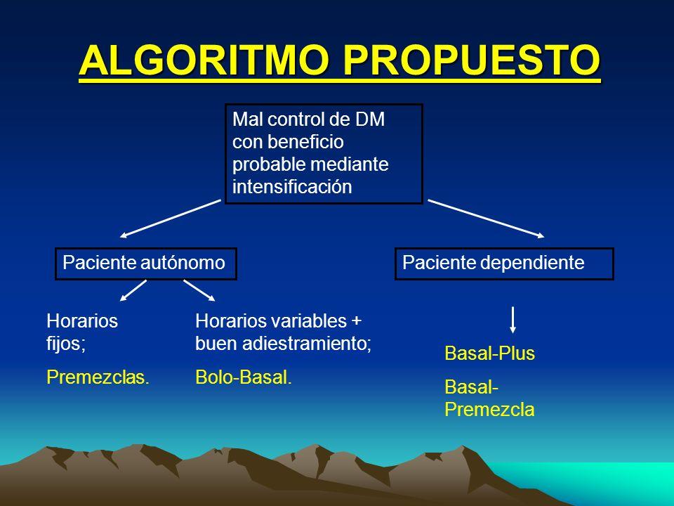 ALGORITMO PROPUESTO Mal control de DM con beneficio probable mediante intensificación Paciente autónomoPaciente dependiente Horarios fijos; Premezclas
