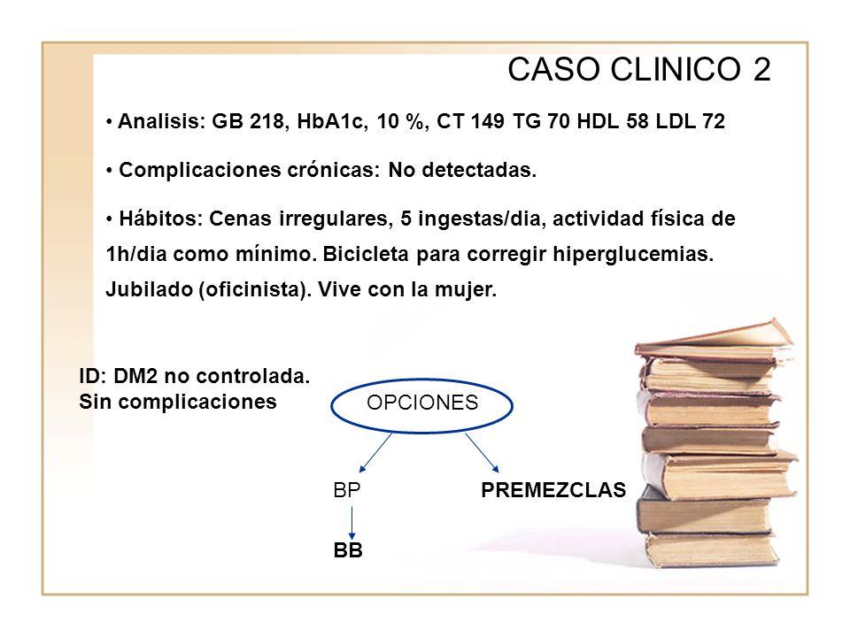 WWWW CASO CLINICO 2 Analisis: GB 218, HbA1c, 10 %, CT 149 TG 70 HDL 58 LDL 72 Complicaciones crónicas: No detectadas. Hábitos: Cenas irregulares, 5 in