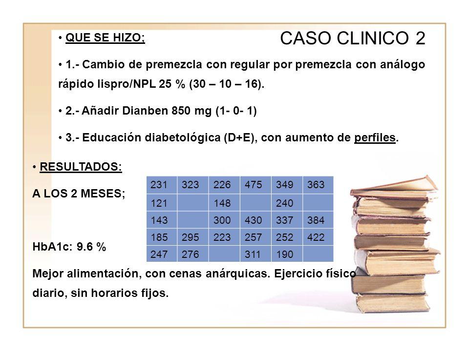 WWWW CASO CLINICO 2 QUE SE HIZO; 1.- Cambio de premezcla con regular por premezcla con análogo rápido lispro/NPL 25 % (30 – 10 – 16). 2.- Añadir Dianb