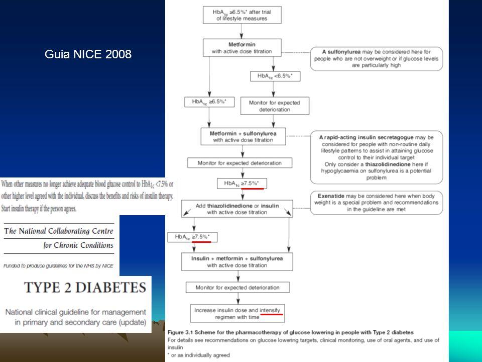 N Engl J Med 2009;361:1736-47.Estudio 4T (2009); Análisis a 3 años.