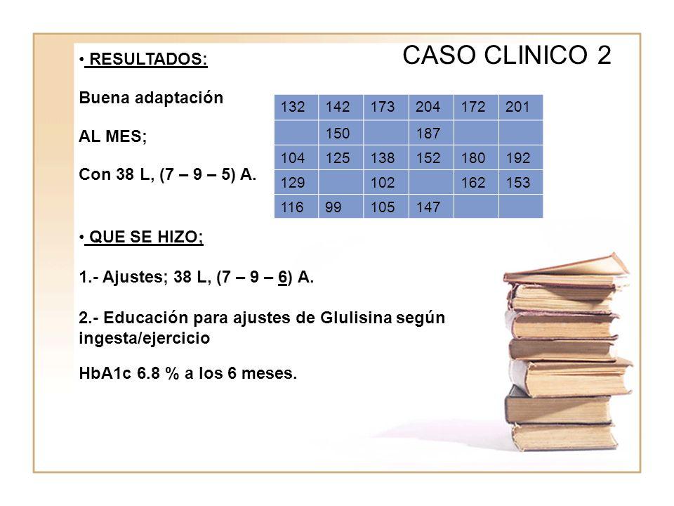 WWWW CASO CLINICO 2 RESULTADOS: Buena adaptación AL MES; Con 38 L, (7 – 9 – 5) A. QUE SE HIZO; 1.- Ajustes; 38 L, (7 – 9 – 6) A. 2.- Educación para aj